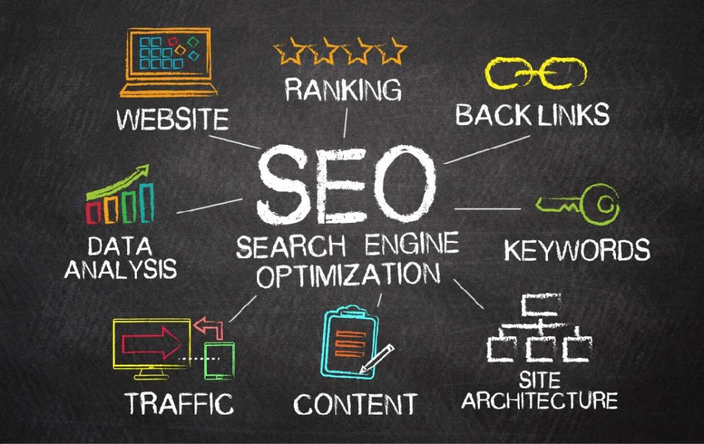 Image depicting SEO concepts